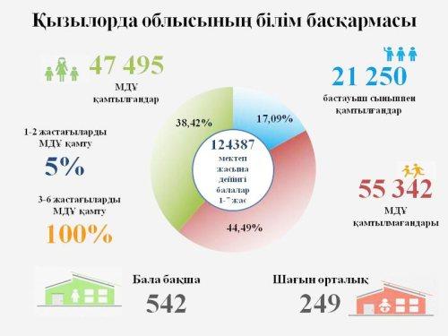 bilim_infogr_1_kvartal-kaz_18052017